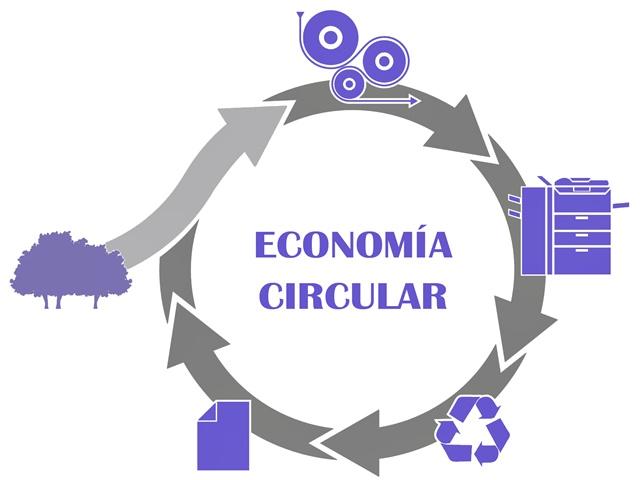 Jose Simon Elarba Haddad - EconomiaCircular