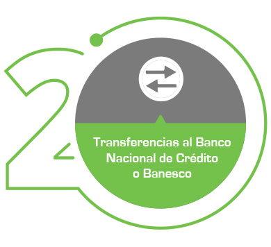 transferencias-bancarias